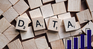 Why Data Quality Means Profitability